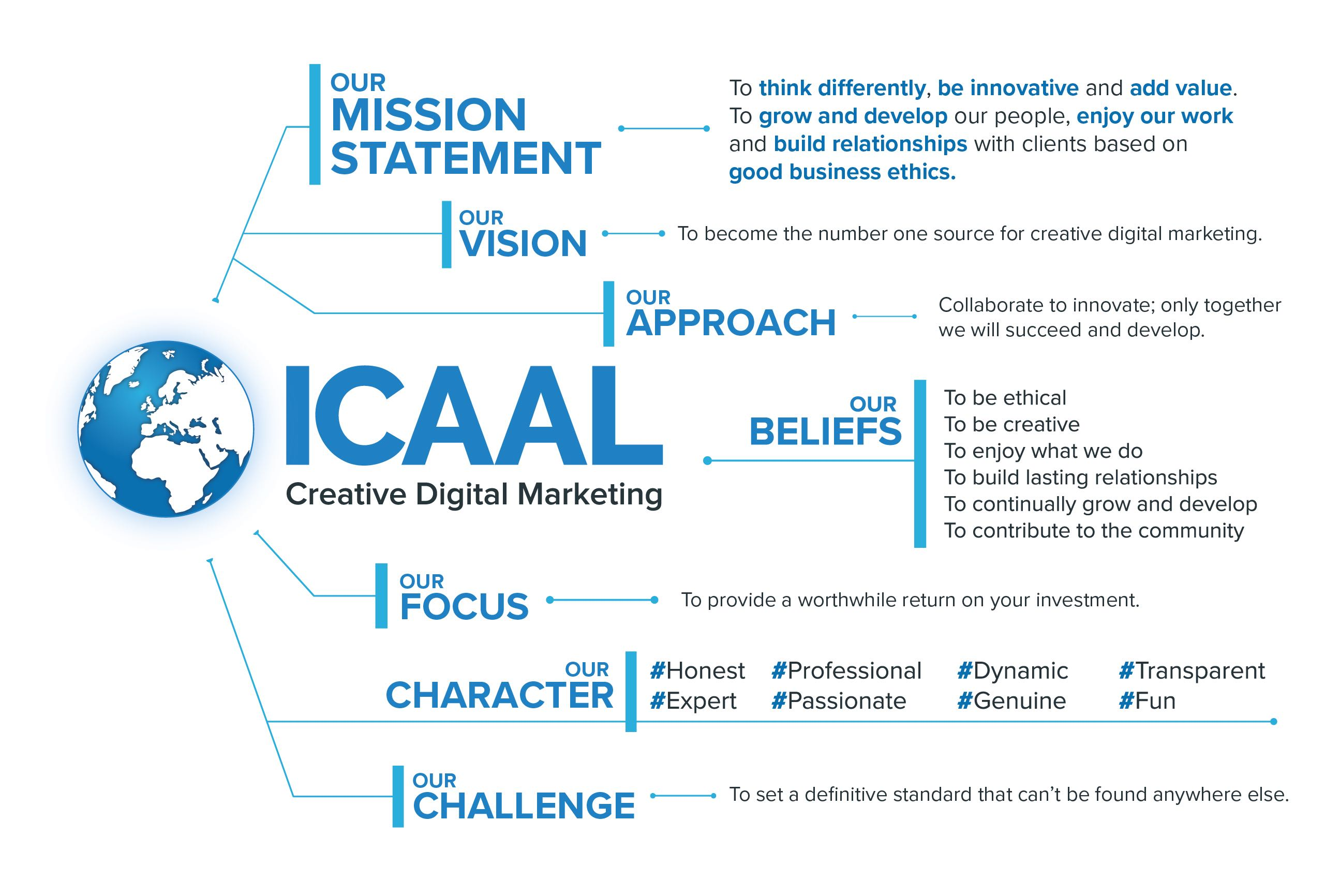 ICAAL's Mission Statement